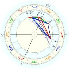 Katy Perry Birth Chart Grimmie Christina Astro Databank