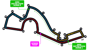 russian grand prix 2020 f1 race