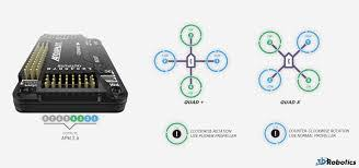 4in1 quattro esc arducopter help dronetrest now you will need to connect the small wires s1 s4 from the esc to your apm board this is the same where s1 corresponds to m1 s2 corresponds to m2 etc