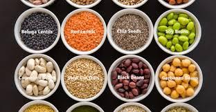 Producten zonder eiwitten