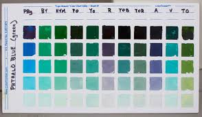 R Color Chart How To Make A Color Chart For Plein Air Painting