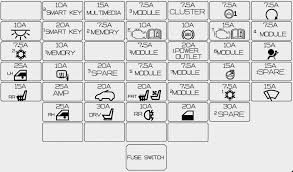volkswagen beetle fuse panel diagram wiring diagrams