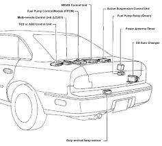 radio wiring diagram chevy cobalt radio discover your 2000 buick century canister purge valve location