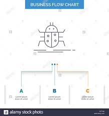 Bug Bugs Insect Testing Virus Business Flow Chart Design