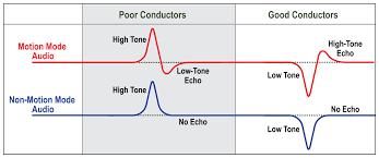 Metal Detector Comparison Chart Garrett Atx Metal Detector Review Mr Metal Detector