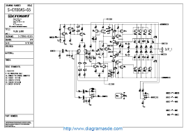 rj45 568b wiring diagram color rj45 discover your wiring diagram usoc wiring configuration smart grid diagram cat 5