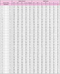 Indian Railway Fare Chart 2018 19 Pdf Mail And Express Fare Table 2018 19 Indian Railway News
