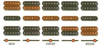 ibanez pickup wiring guide shred guitars this can t be accomplished a standard 5 way selector switch the diagram shows how to do this a multipole 5 way vlx91 ibanez part 3ps1vlx91