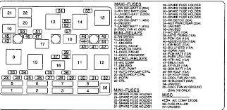 01 grand am fuse box wiring diagram site 2003 pontiac grand am fuse diagram wiring diagrams best 01 aztek fuse box 01 grand am fuse box