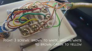 network socket wiring diagram wiring network wall socket wiring diagram ethernet socket wiring diagram uk at network wall on
