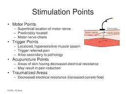 Ppt Electrical Stimulation Techniques Powerpoint