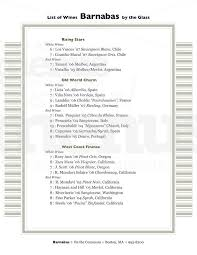 Menu List Sample