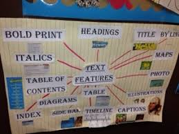 Text Features Anchor Chart Fair Winds Teaching