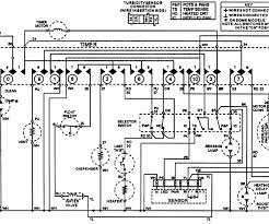 Beautiful bosch smu2042 dishwasher wiring air pressor fuse box