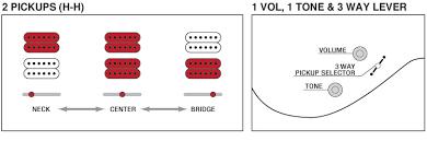 ibanez hh wiring diagram ibanez image wiring diagram ibanez rg5ex1 wiring diagram wiring diagram schematics on ibanez hh wiring diagram