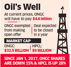 Ongc Cabinet Approves Selling 51 Stake In Hpcl To Ongc