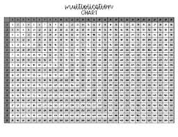 Multiplication Chart That Goes Up To 20 Multiplication Chart To 20 Worksheets Teaching Resources Tpt