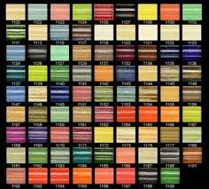 Glaze Color Chart 42 Inquisitive Spectrum Glaze Chart