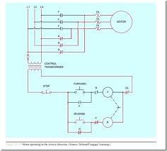 single phase forward reverse wiring diagram wiring diagram sessions single phase reversing motor line diagram wiring diagrams second single phase forward reverse switch wiring diagram single phase forward reverse wiring