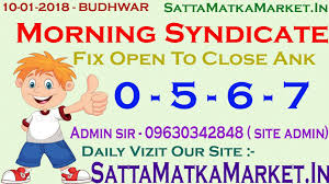 Morning Syndicate Panel Chart Morning Syndicate Fix Matka Number Here Satta Matka