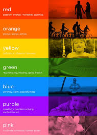 Paint Color Moods Chart Color Psychology 7 Colors How They Impact Mood The
