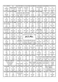 99 Names Of Allah Islam Quran Islam Allah Names