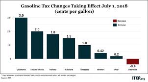Tennessee Sales Tax Chart 2018 7 States Increase Ifta Fuel Tax This Summer Teletrac Navman