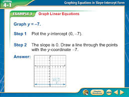 11 example 3 graph linear