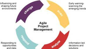 Project Manager Duties Agile Project Manager Job Description Duties And