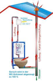 Badezimmer Lüftung Nachrüsten Frisch Lüftung Türe Einbauen Für