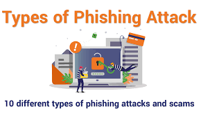 Phishing Scam 10 Types Of Phishing Attacks And Phishing Scams Hashed Out