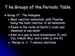 The Periodic Table. The Father of the Periodic Table— Dimitri ...