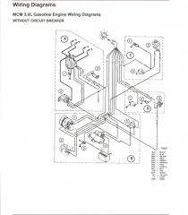 1988 bayliner capri fuse box wiring diagram new hbphelp me rh hbphelp me mercury outboard wiring