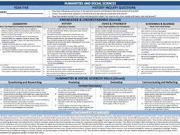 Understanding the NSW Curriculum Tes