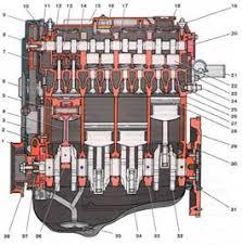 Курсовая работа Техническое обслуживание и диагностика  Двигатель внутреннего сгорания это устройство в котором химическая энергия топлива превращается в полезную механическую работу