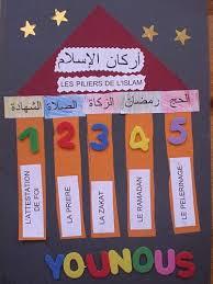 Photo Du Lapbook Des 5 Piliers Islam For Kids Pillars Of