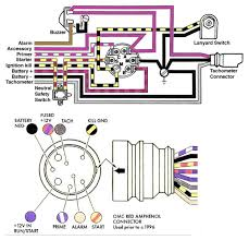marine ignition switch wiring diagram various information and wiring diagram for ignition switch 1984 f150 mercury marine key switch wiring diagram free wiring diagrams mercury 115 outboard wiring diagram engine wiring