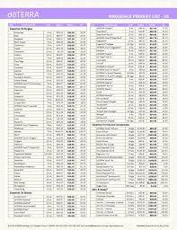 doterra price sheet doterra price list for therapeutic grade oils steven jackson