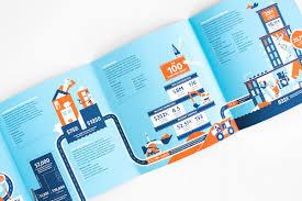 Brochure Samples 3 Great Leave Behind Brochure Samples