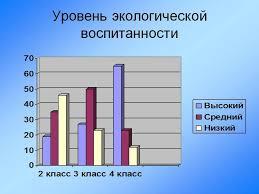 Отчет по практике в отделе дознания мвд Отчет по практике в МВД