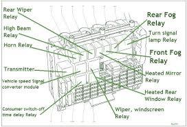 fl70 freightliner air diagram wiring diagrams long