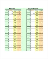 Boy Weight Chart Calculator Unusual Baby Girl Growth Chart Calculator Cdc Bmi Growth