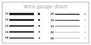 Wire Gauge Guide Wiring Diagrams