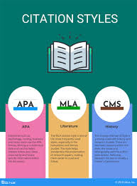 What Is Citation A Complete Guide