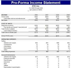 Pro Forma Example Pro Forma Financial Statement Template Statement Template