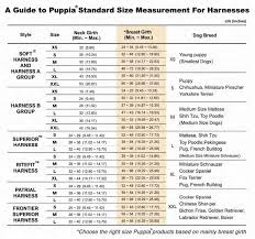 Puppia Harness Size Chart Dog Boutique Small Dogs Dogs