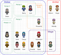 Rpg Stats Chart Oxtongue Heroes Character Chart Rpgmaker Net