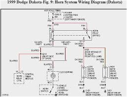 2000 dodge durango wiring diagram awesome car electrical wiring 2000 dodge durango wiring diagram great in 1999 dodge dakota steering column wiring diagram of 2000