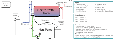 similiar installation of heat pump schematic keywords heat pumps industrial commercial residential cost saving water · heat pump diagram furthermore heat pump installation diagram
