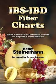Pdf Free Download Ibs Ibd Fiber Charts Soluble Insoluble